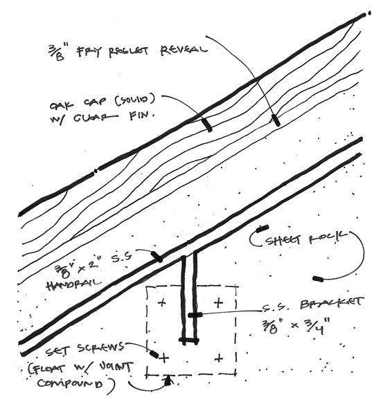 104 best images about balustrades on pinterest staircase. Black Bedroom Furniture Sets. Home Design Ideas