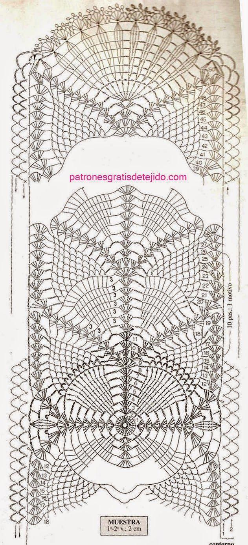 Patrón de camino de mesa tejido al crochet   Crochet y Dos agujas - Patrones de tejido