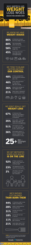 Can caffeine pills help weight loss