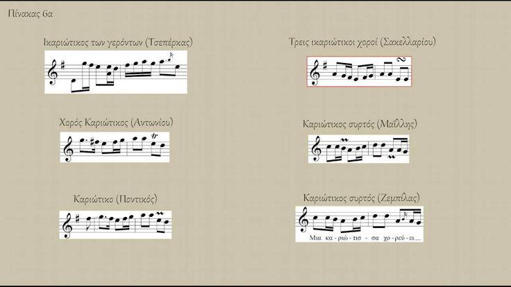 Ικαριώτικος: Πίνακας 6α - Συσχετισμός με καριώτικα  Απόσπασμα από την παρουσίαση της εισήγησης «Ο ικαριώτικος οργανικός σκοπός: Μορφολογική, υφολογική και τροπική ανάλυση μουσικών καταγραφών», Λαμπρογιάννης Πεφάνης - Στέφανος Φευγαλάς, Μουσικολογικό Συνέδριο II, Άγιος Κήρυκος Ικαρίας, 24-26 Ιουνίου 2016