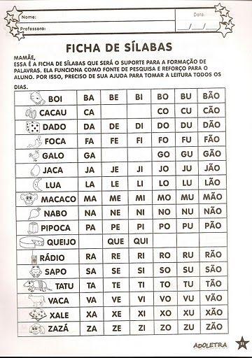 Rosangela.Aprendizagem: Tabelas de Sílabas-Estratégias para Alfabetização!