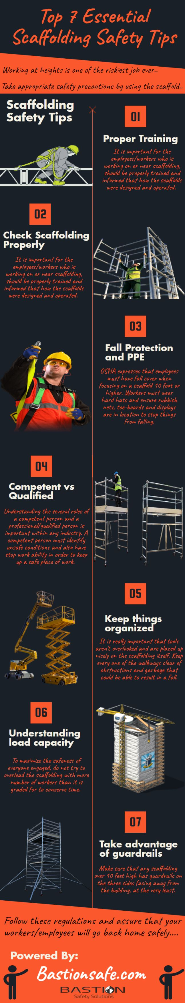 In this infographic we describe the Scaffolding safety Tips that helps to prevent injuries and accidents on the worksite. To know more contact Bastion safety solutions.