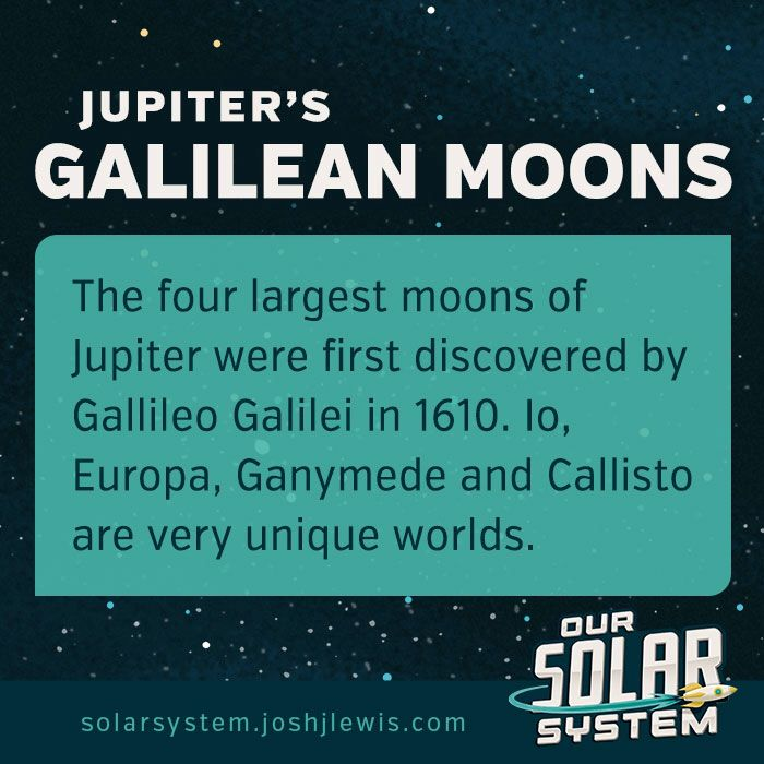Space Fact: Galilean moons solarsystem.joshjlewis.com   #solarsystem #space #illustration #science #kids #education #teachers #cosmos #planets #quote