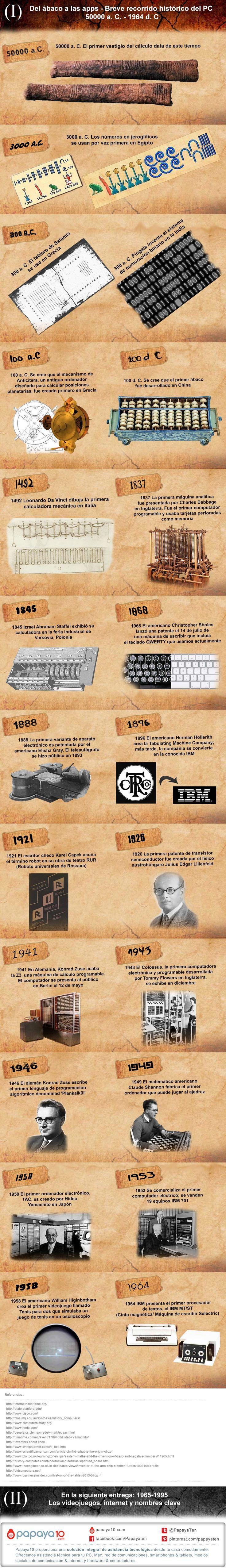 Historia del PC (I): Del ábaco hasta 1964 #infografia #infographic