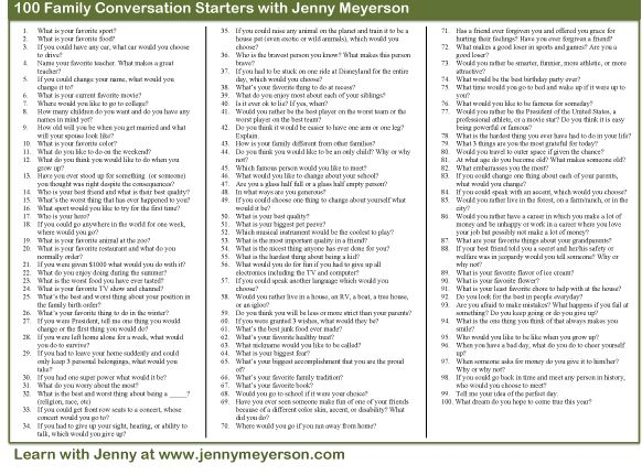 Need help getting a conversation started with your kids?  Here's a great cheat sheet!