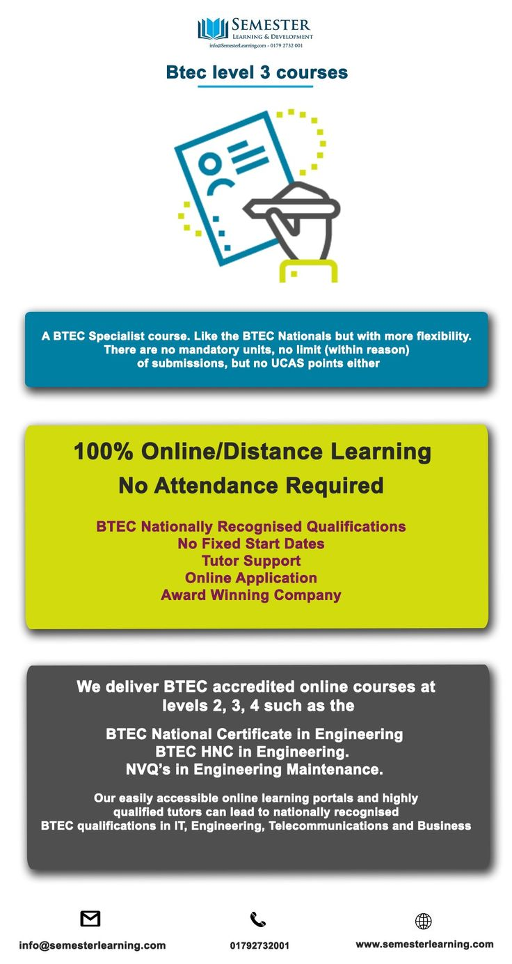 BTEC Level 3 Certificate in ICT Systems and Principles