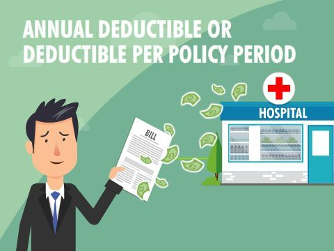 Annual Deductible Medical Insurance Visitors Insurance Medical