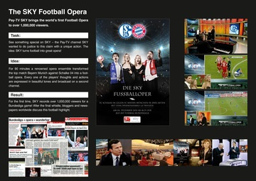 Silver - Creating the Media, Sky Fussball Oper, SERVICEPLAN Gruppe für innovative, Kommunikation GmbH & Co. KG