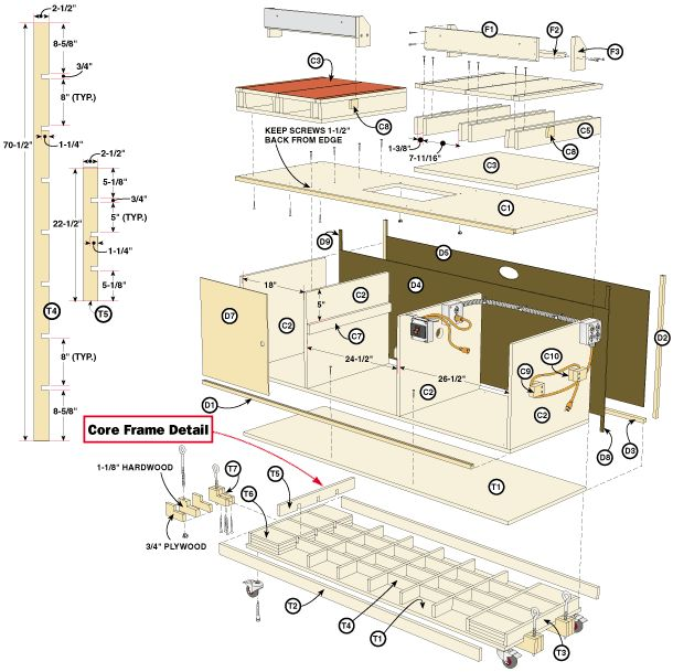 Plywood shop cabinet plans woodworking projects amp plans