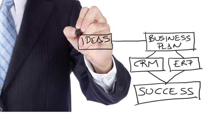3 Highly Influential Business Software Tools For SalesBabu Small Business
