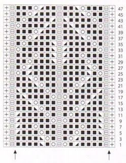 grafico-punto-calado-esquema