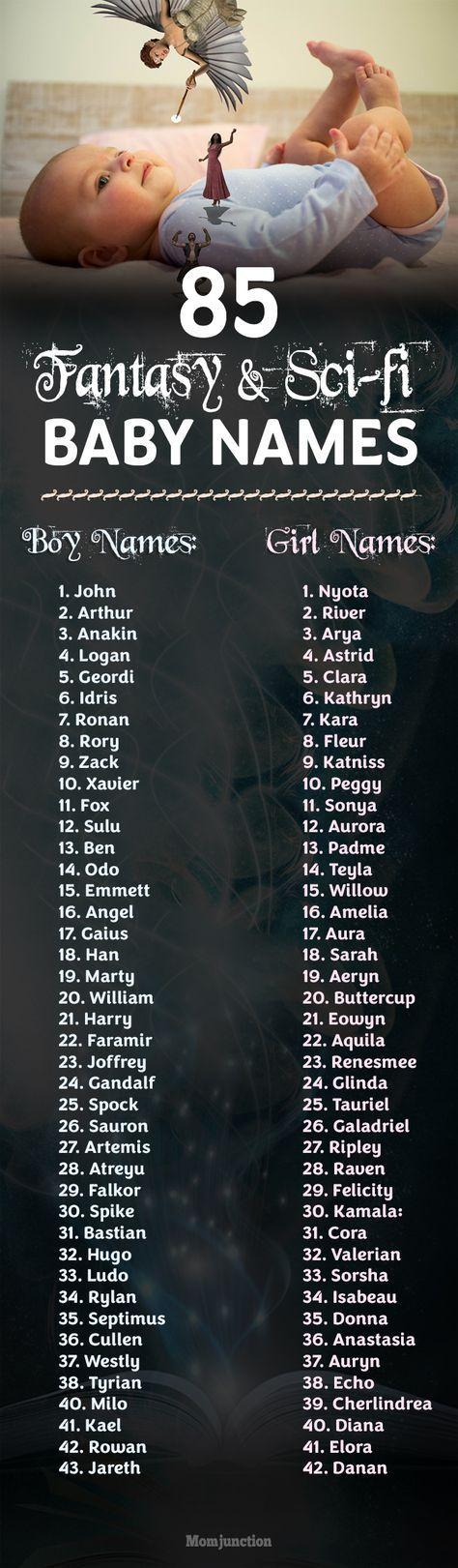 fantasy human name generator - digitalspace info