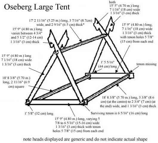 Old Norse Tents