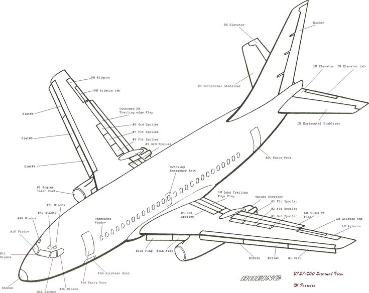 737 Airplane Flight Manual