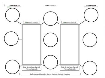 AP Art History : graphic organizer for a 2-work compare