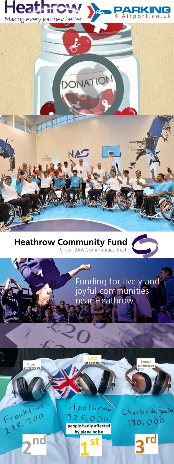Is Airports Plays Their Role in Charity Funds to Strengthen Their Country? Community fund is part Heathrow as an independent project which receives funds from Heathrow Airport Limited.  #CharityFund #HeathrowAirport #Parking4Airport #DisabledFacilities #TrustAndFoundations #HeathrowCommunityFund #NoiseReduction #HeathrowAirportCharity  For Detail:https://www.parking4airport.co.uk/blog/airports-plays-role-charity-funds-strengthen-country/
