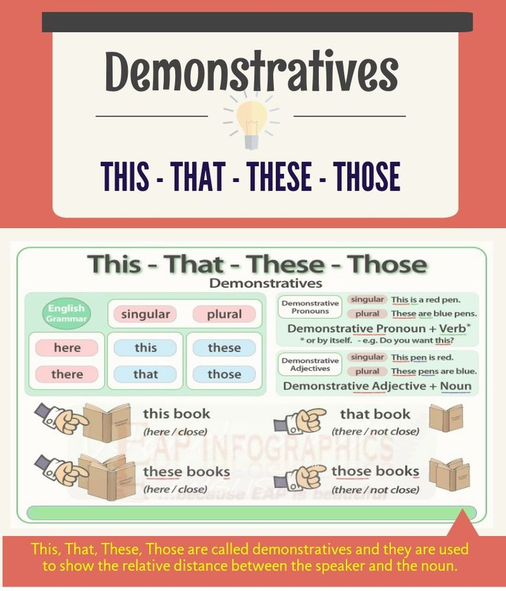 Day 8 of my Grammarly Christmas: demonstrative adjectives and pronouns | Teach them English