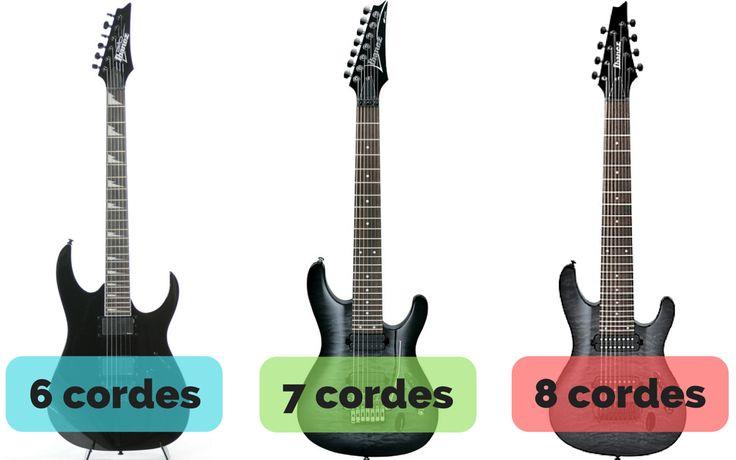 Les 10 meilleurs joueurs de guitare à 8 cordes