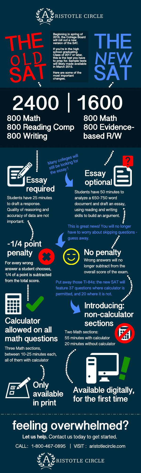 The Old SAT vs. The New SAT: Infographic | What you need to know to Ace the SAT! #EducationForWinners