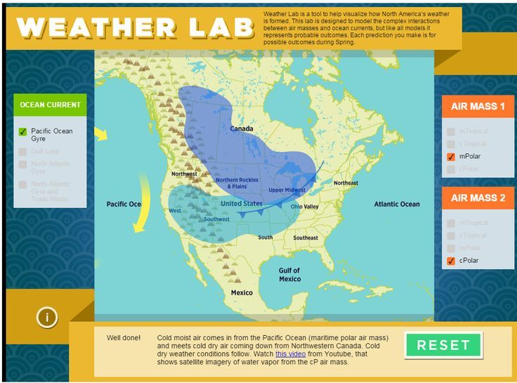 How To Make A Weather Map.Smithsonian Weather Lab Learn About Weather Patterns And Make