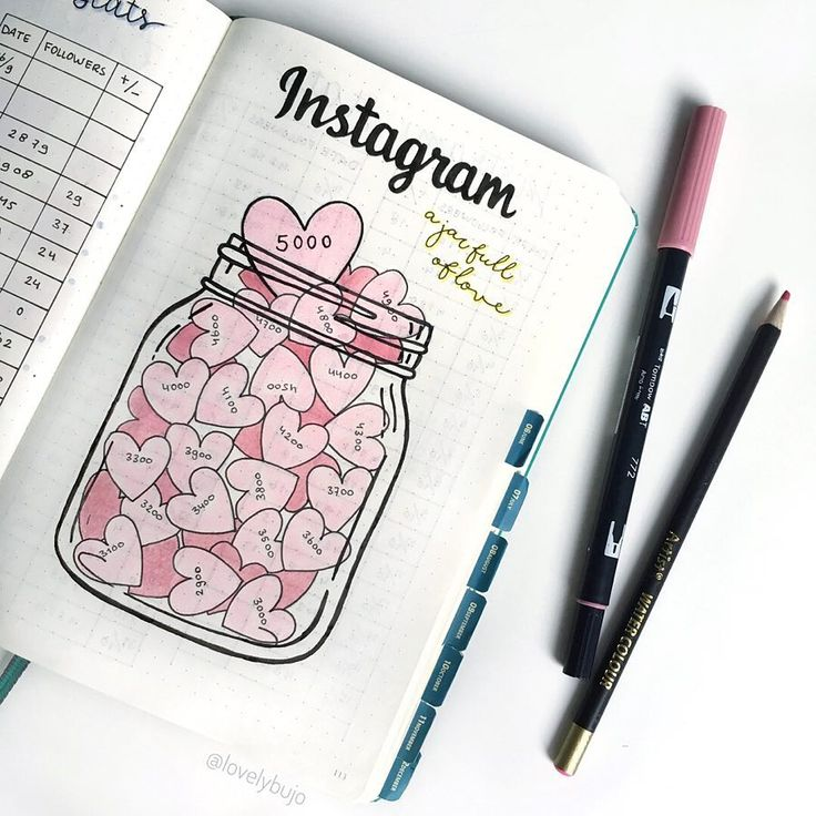 1,666 mentions J'aime, 22 commentaires – Cyd & Alex (@bettabujos) sur Instagram : « . . . . . #bujo #bulletjournal #weeklyspread #monthlyspread #bujoinspriation #bujoinspire… »