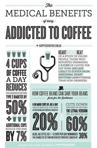 Best Coffee Benefits Images On Pinterest A Well - Good bad effects coffee can
