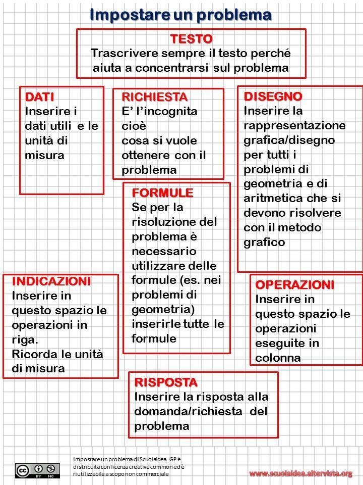Impariamo a risolvere i problemi matematici | Matematica ...
