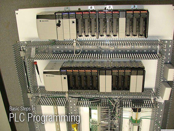 Basic Steps In PLC Programming