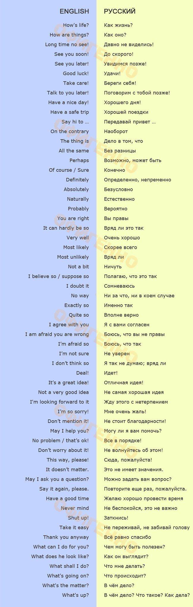 60 самых распространенных выражений на английском, без которых не обойтись. Бери на заметку!