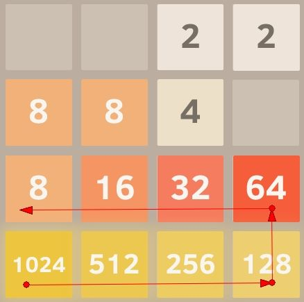 How to achieve the 2048 tile in the 2048 Game? 2048 Hack Tile Pattern Trick.