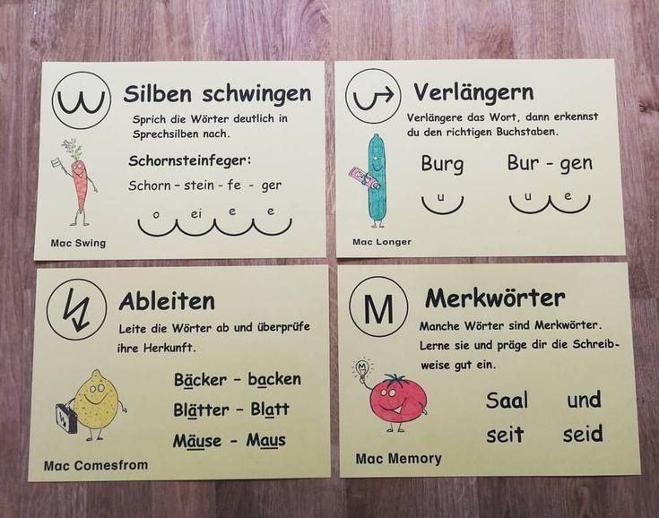 Da ich die FRESCH-Methode mit meiner Klasse wiederholen möchte, habe ich heute diese Lernposter für mein Klassenzimmer entworfen