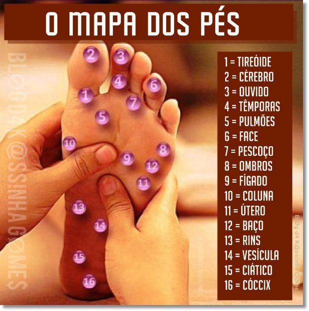 BlØg d4 K@ss!nha GØme$: O mapa dos pés - Pontos de Pressão