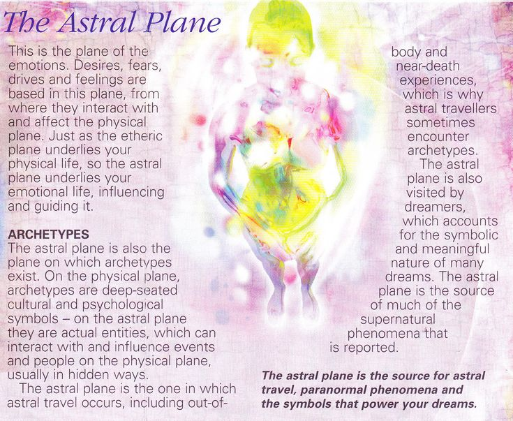 Seems relevant to lucid dreaming also. The astral plane. Lower 4D