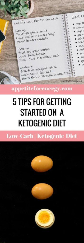 Are you ready to start a Ketogenic or Low-Carb Diet but just not sure where to s...