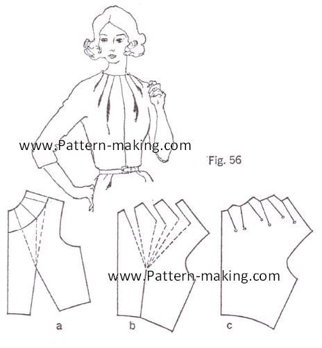 How-to-make-multiple-dart-tucks-at-the-neckline-1.jpg 464×501 pixels