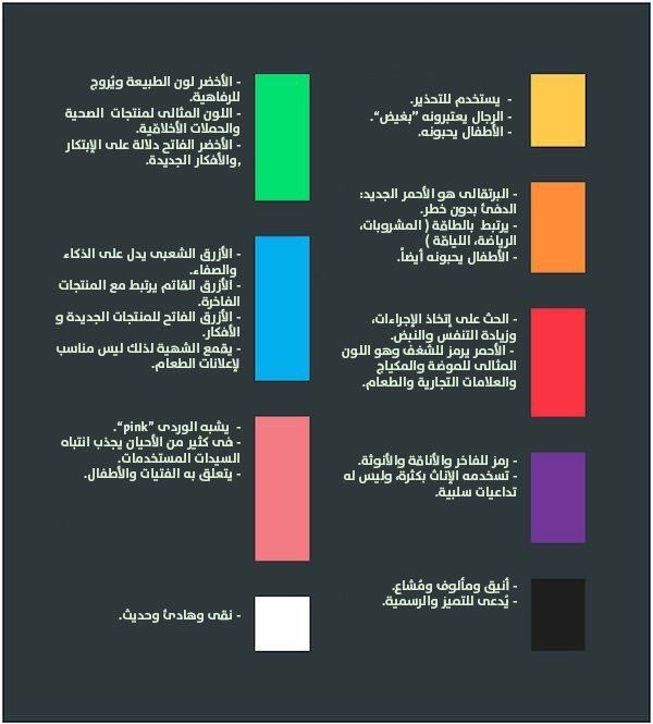 محمد الربيعان On Twitter Life Skills Activities Color Psychology Psychology