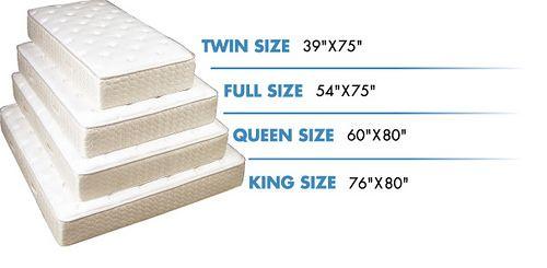 Tama os de camas ancho y largo de camas design bedroom for Medidas de sabanas para cama king size
