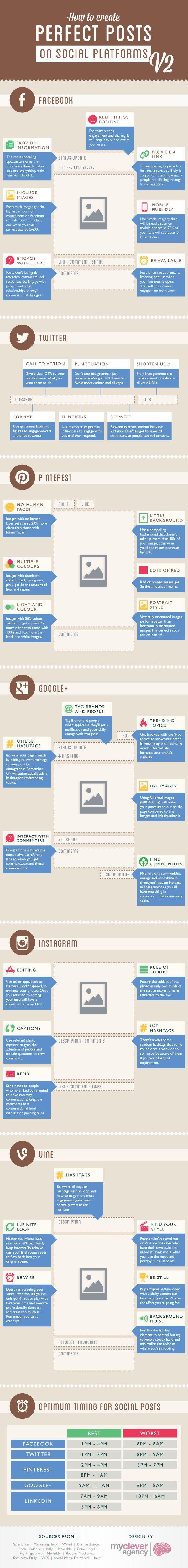 How to make the perfect post on each social media platform-- Facebook, Twitter, Google+, Pinterest, Instagram, and Vine.