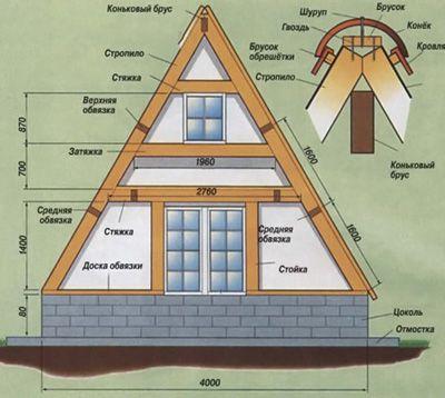 Дом-шалаш для дачного участка — 6 соток