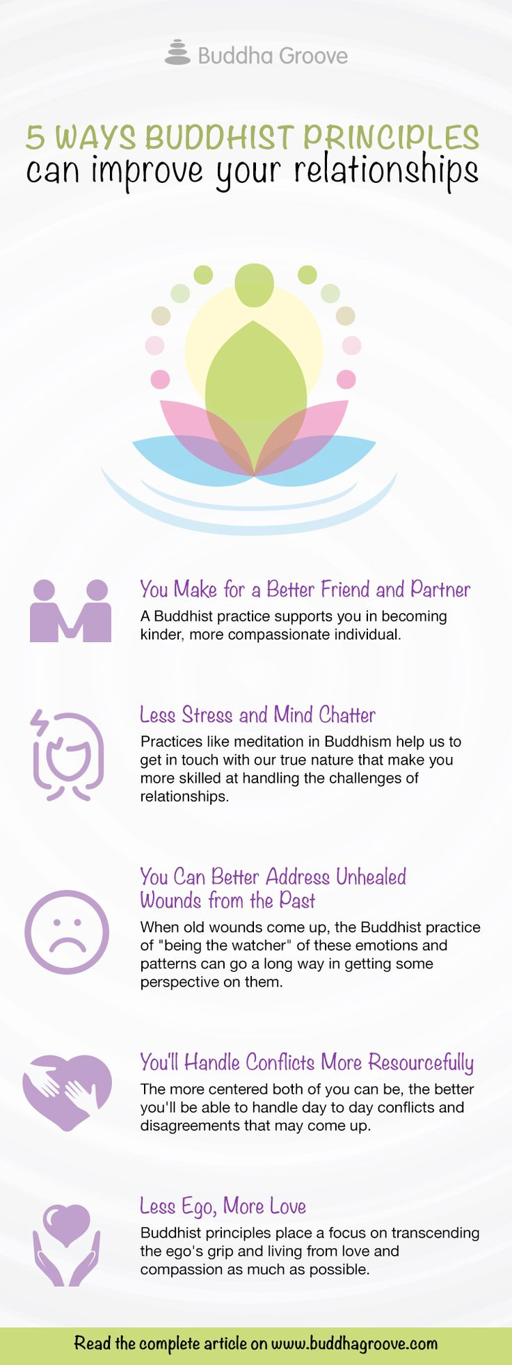 A Buddhist practice can help you to make all of your relationships the very best they can be