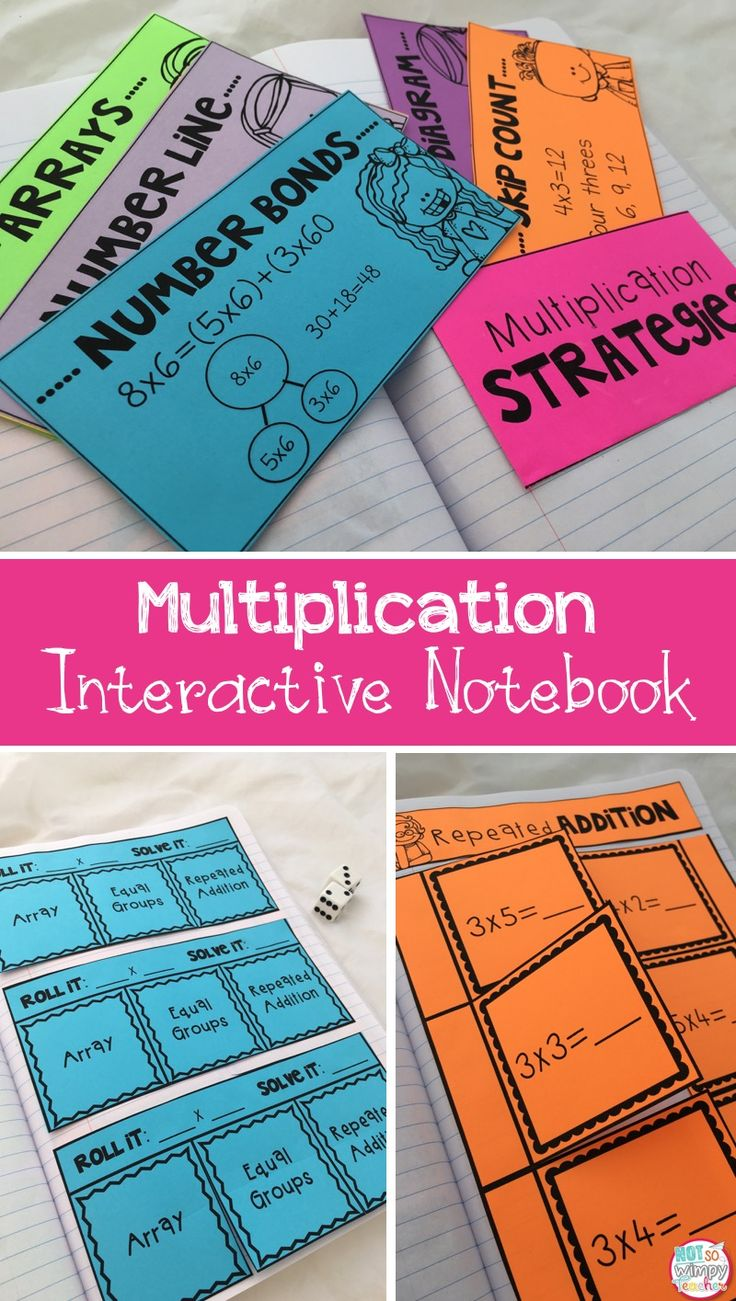 This multiplication interactive notebook is a fun way to help students learn different multiplication strategies. Perfect for guided math and math centers!