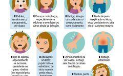 Os 11 Principais Sintomas de Câncer Infantil