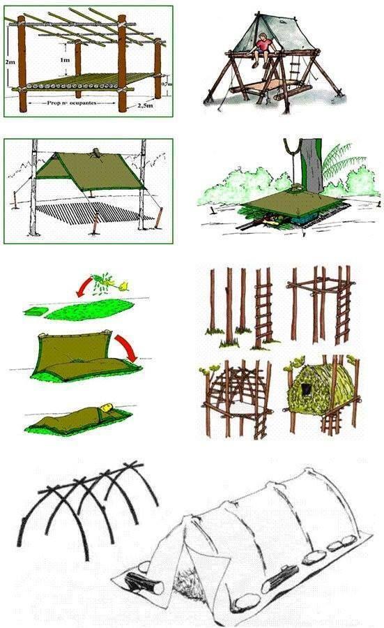 De schuilhut! Tip: Afdichten van je dak begint altijd van onderen, leg de volgende laag een deel over de voorgaande heen. Zo blijft het ook droog als het regent.