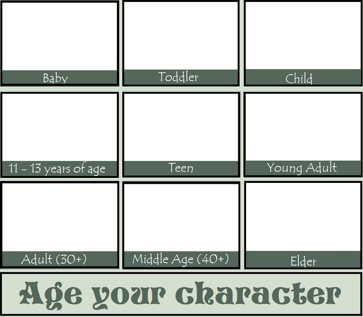 Age Your Character (My First Drawing Meme) by 300bulletproof.deviantart.com on @DeviantArt
