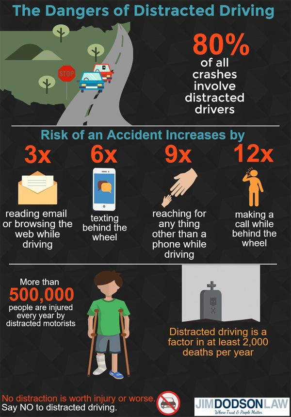 Distracted Driving Facts From The Florida Bike Guy In 2020