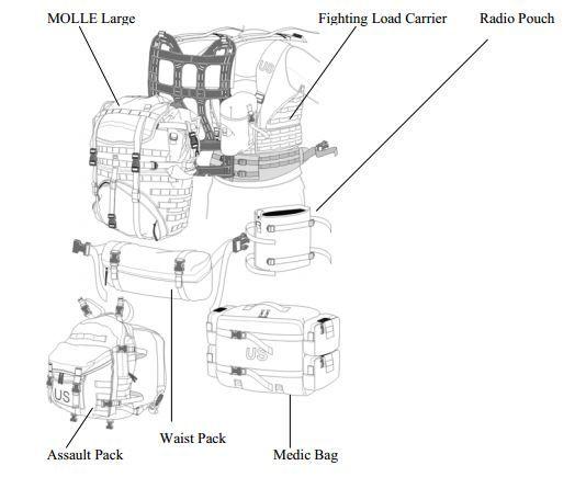 us army first aid manual pdf