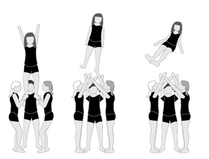 How To Do Cheerleading Stunt Dismounts: The Cradle
