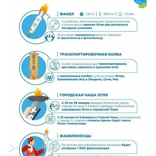 Атрибутика эстафеты Универсиады 2017  #kaz #kazakhstan #astana #almaty #infographic #universiade2017 #sport #travel #winter