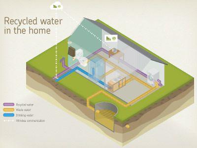 Waterfactory_03