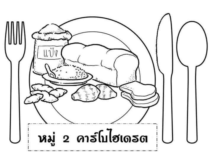 ป กพ นโดย Nicha ใน เสร มท กษะ แบบฝ กห ดภาษา สม ดระบายส แบบฝ กห ดเด กก อนว ยเร ยน